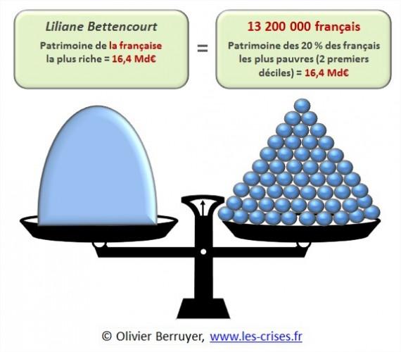 Souscription 2013: 1 million d'euros pour le NPA - Page 3 07-dessin-patrimoine-top-1-570x500