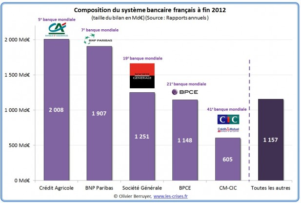 21-composition-systeme-bancaire-fr
