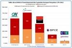 51-structure-banques-investissement-fr