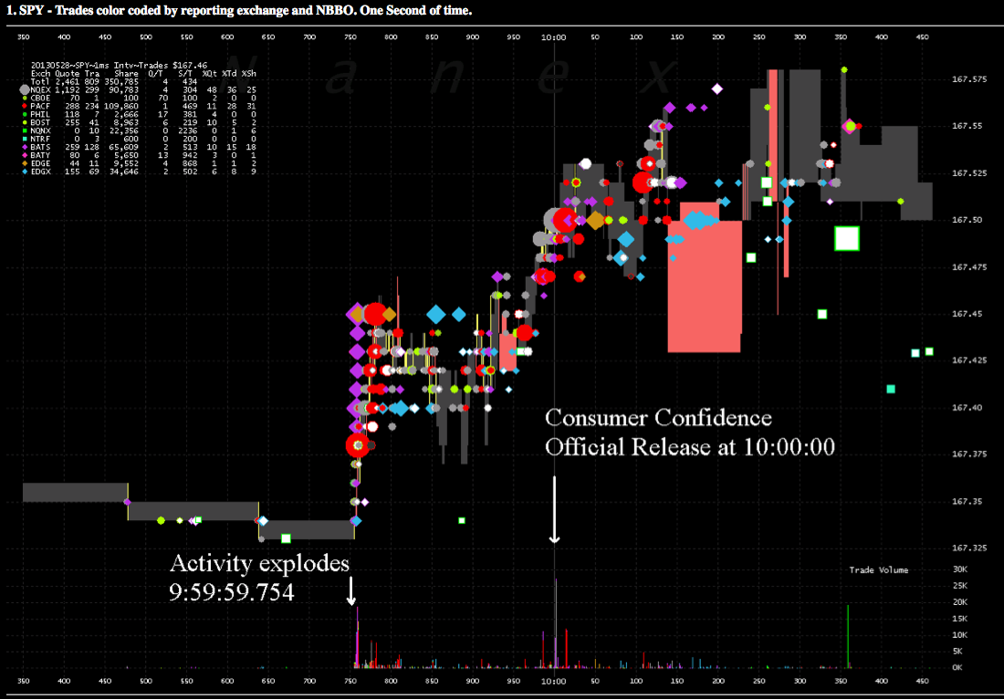 Forex traders australia