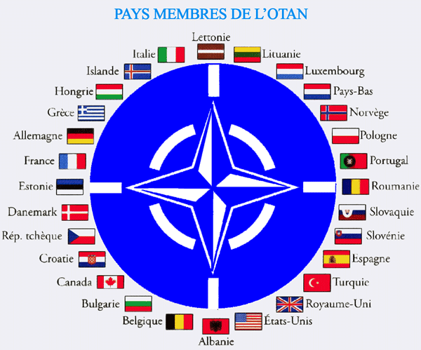 Pays Membres de l'OTAN