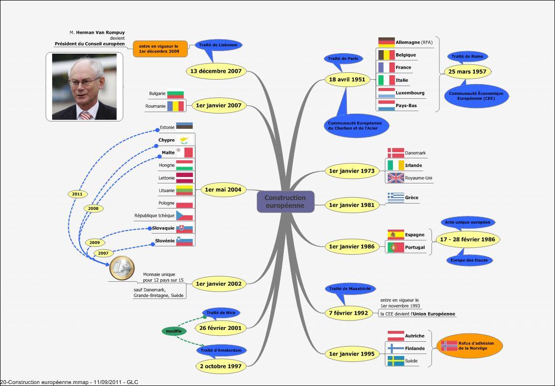 La construction européenne, Gilbert Le Clainche (republikart.free.fr)