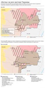carte des combats selon le SNBO et selon la Novorossie, fin août