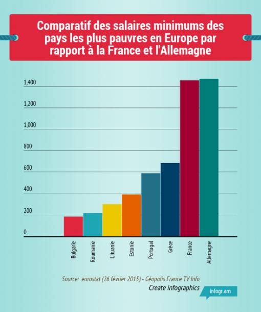 Ce Que Pensent Les Pays Pauvres D Europe Du Cas Grec