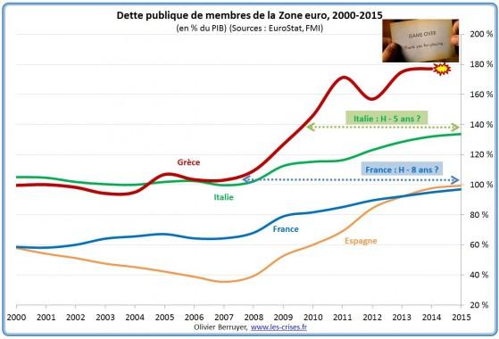 dette-publique-zone-euro