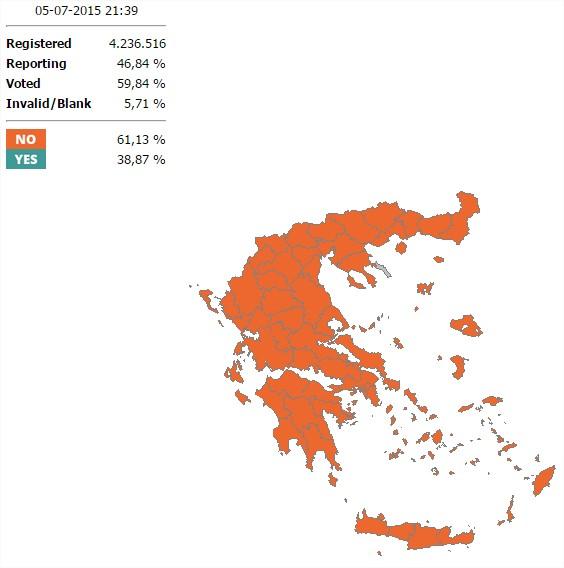 Grèce : le