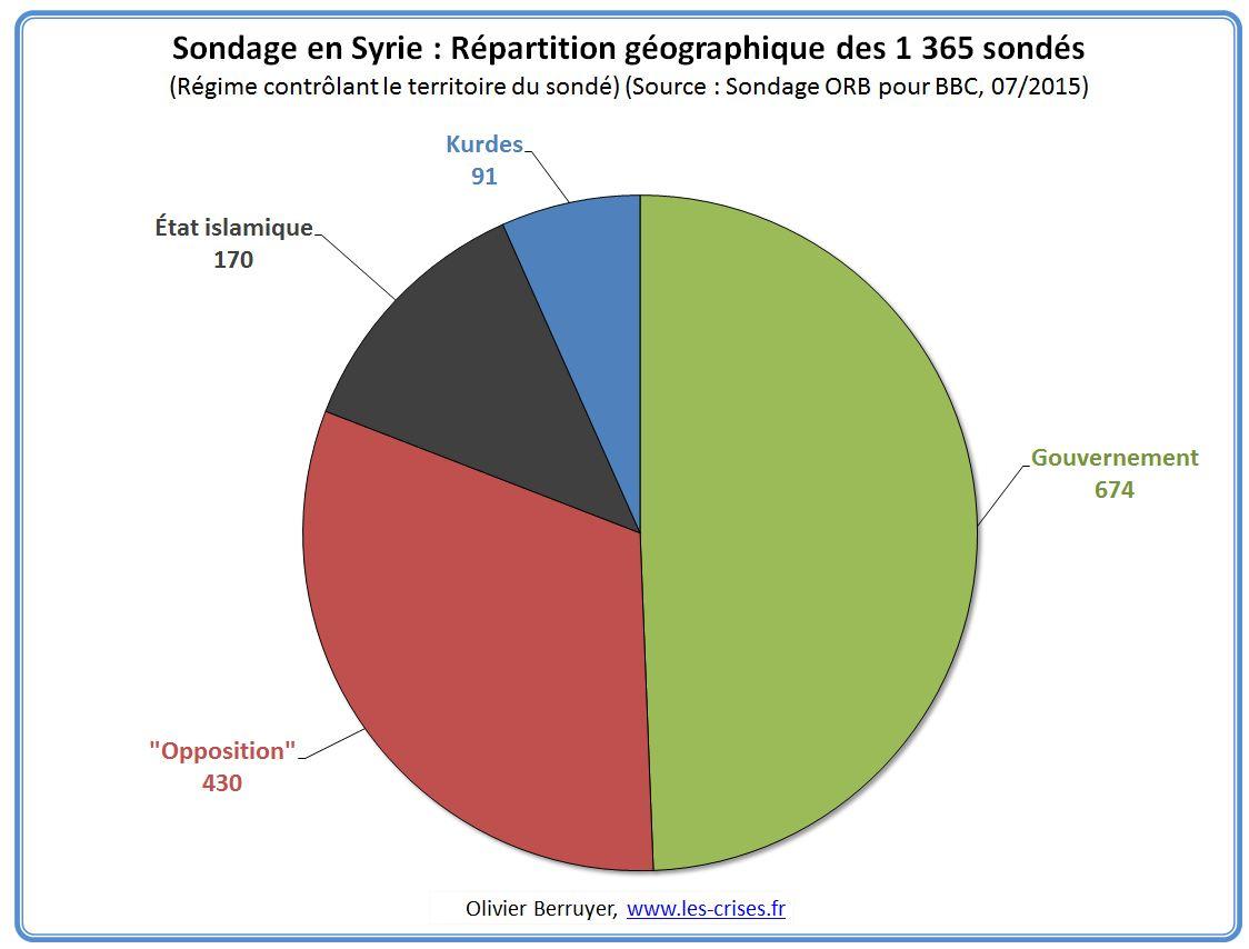 Irak et Syrie ou l'arnaque occidentale de l'EI  - Page 3 01-population