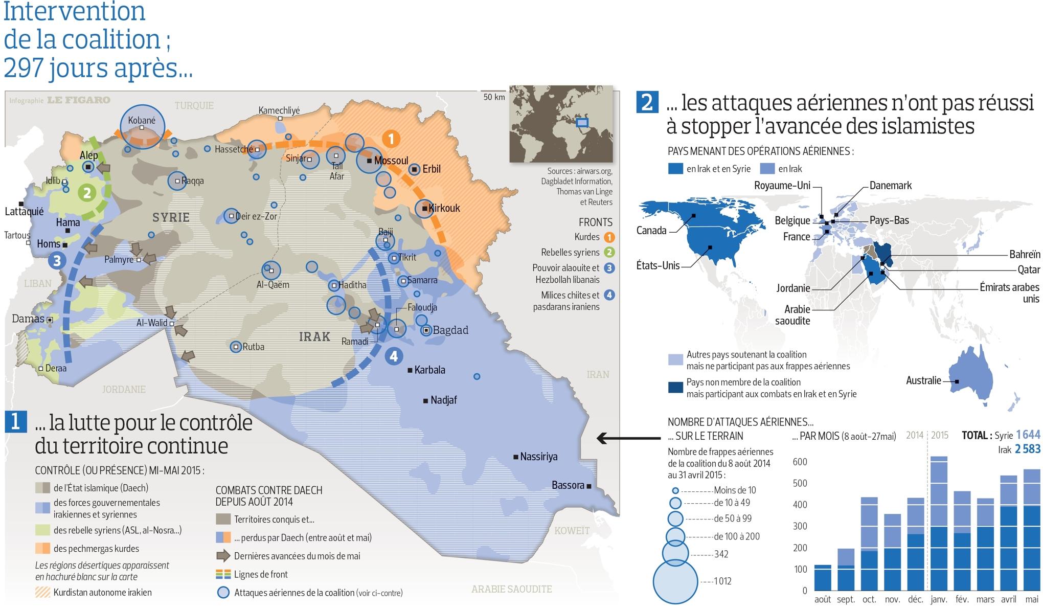 http://www.les-crises.fr/wp-content/uploads/2015/10/frappes-usa-2.jpg