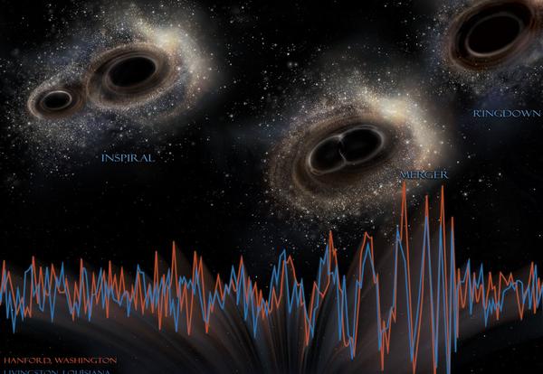On a détecté des ondes gravitationnelles ! par Yaroslav Pigenet