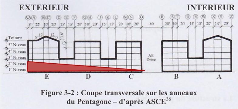 http://www.les-crises.fr/wp-content/uploads/2016/05/pentagone-19.jpg