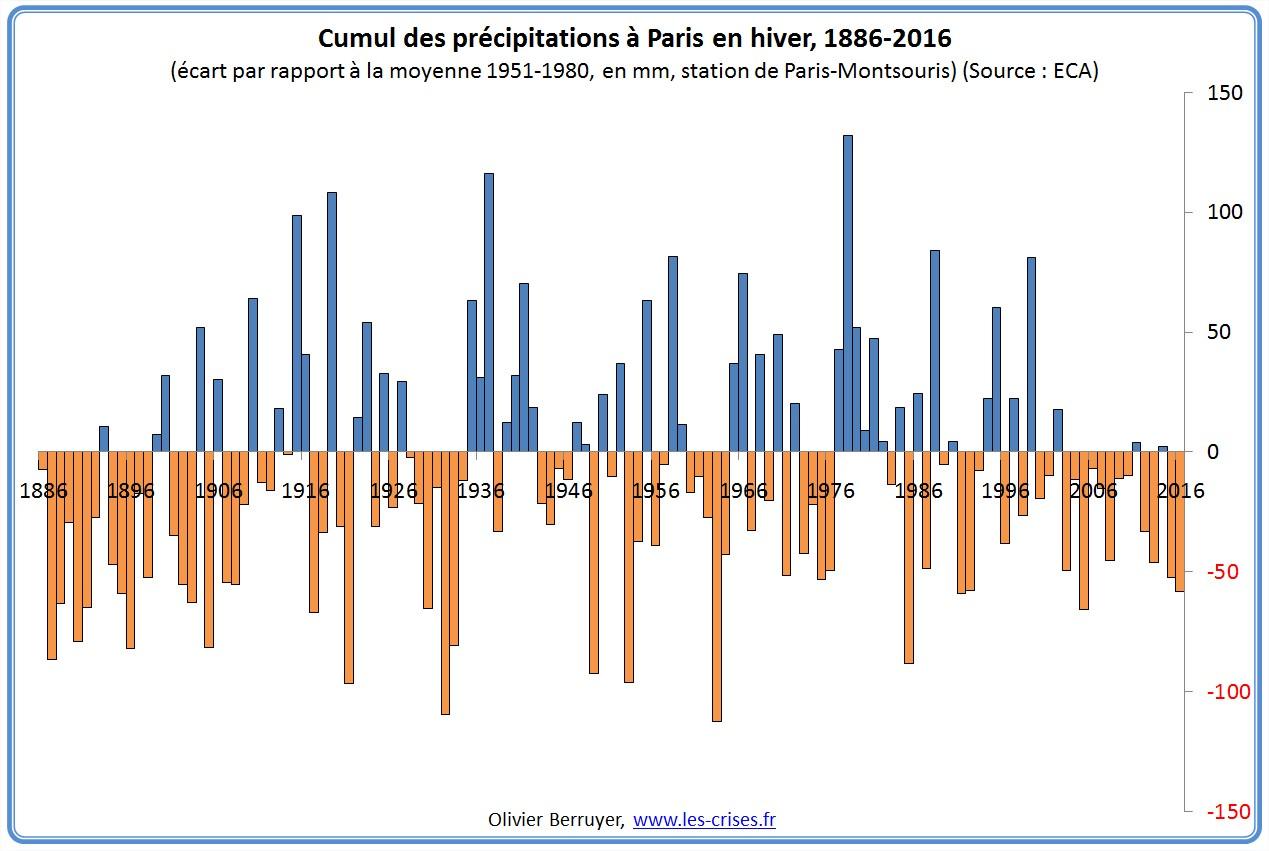 21-precipitations-paris-hiver