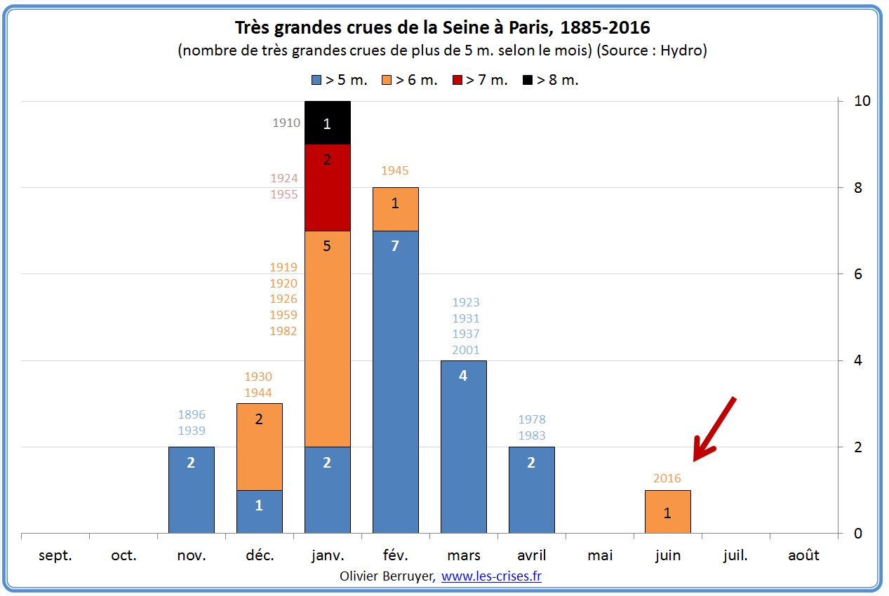74-frequences-crues-seine