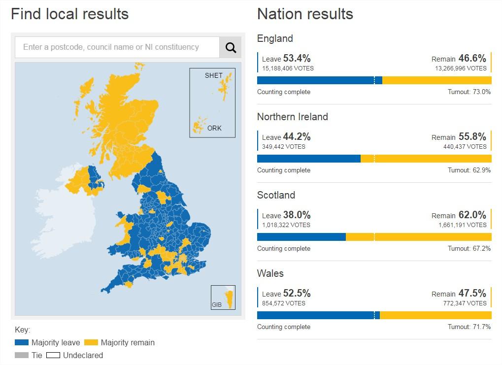 BREXIT : Et si les anglais posaient les bonnes questions Brexit-6