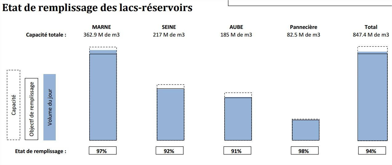 lacs-2