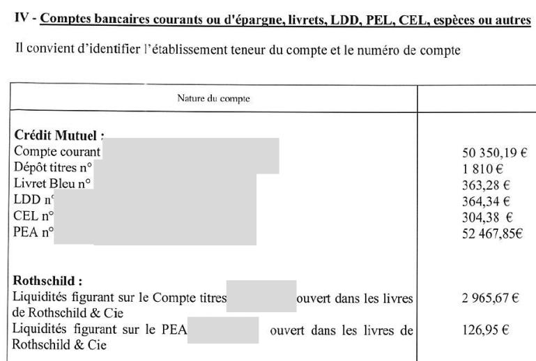 Emmanuel macron 3 6 millions d euros de revenus et patrimoine n gatif - Plafond compte courant credit mutuel ...