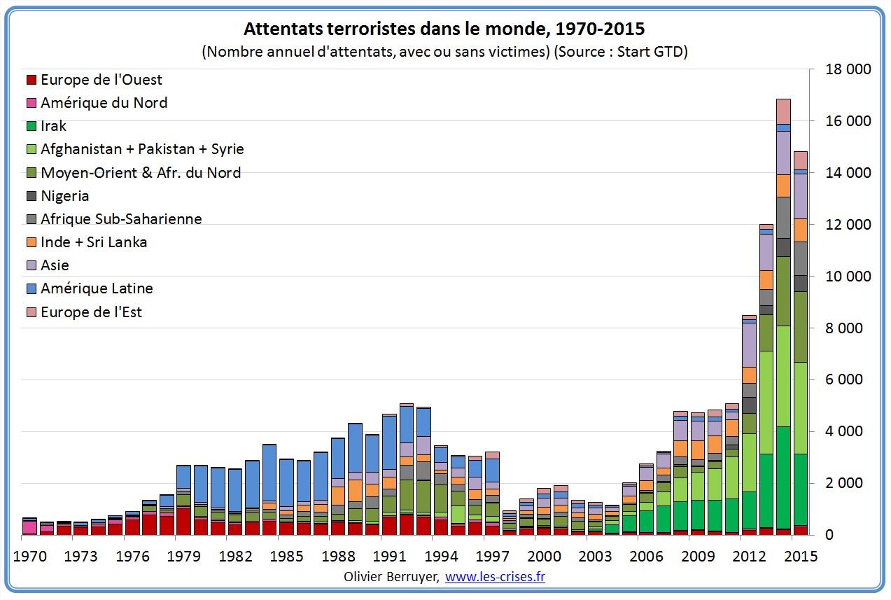 03-attentats-terroristes