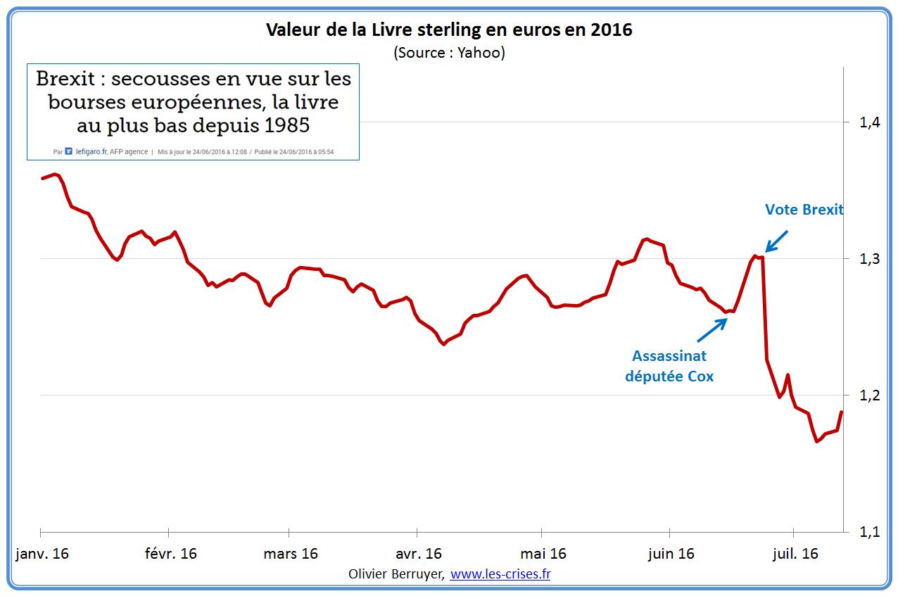 16-livre-euro-an