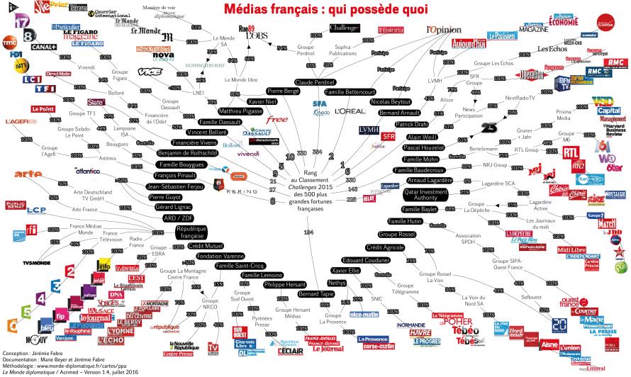 medias-fr