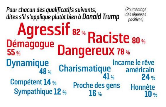 sondage-4