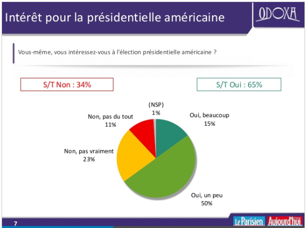 sondage-7