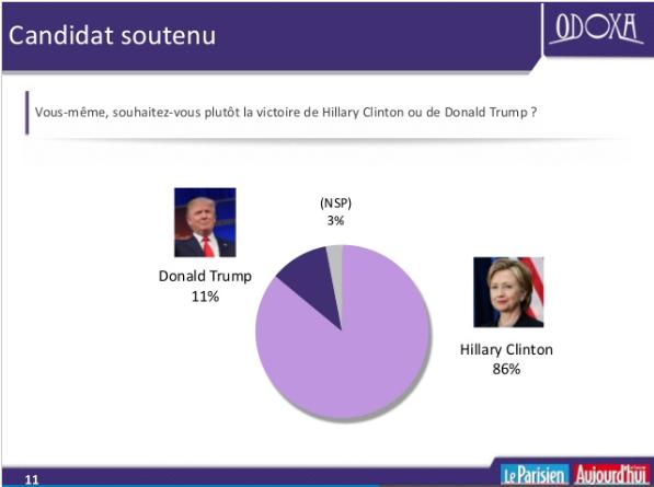 sondage-8