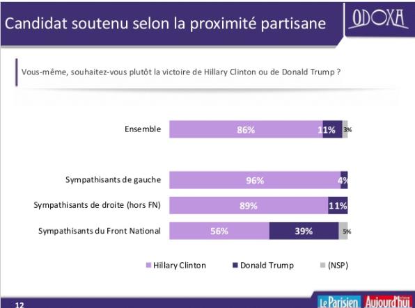 sondage-9