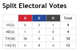 votes-ge-2