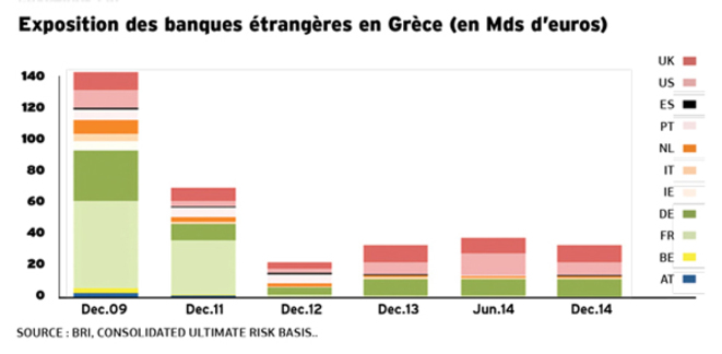 Source : BRI, Consolidated Ultimate Risk Basis.