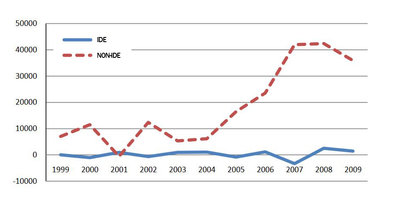 grece-banques-graphique1-a94b9