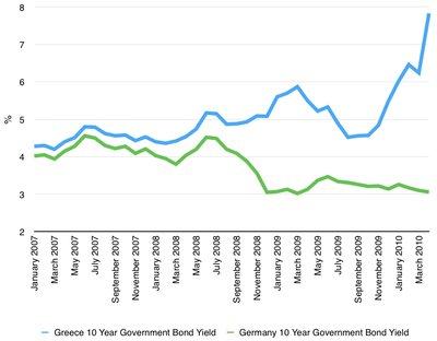grece-banques-graphique10-5f773