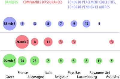 grece-banques-graphique4-2-e02e7