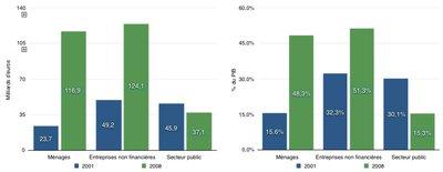 grece-banques-graphique5-61d86