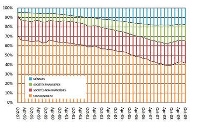 grece-banques-graphique6-92feb