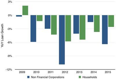 grece-banques-graphique8-de071