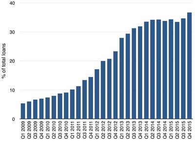 grece-banques-graphique9-7c377