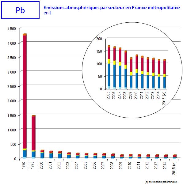 graph_pb_16