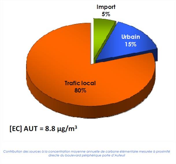 carbone-elementaire