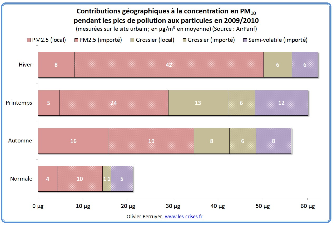 contributions-1