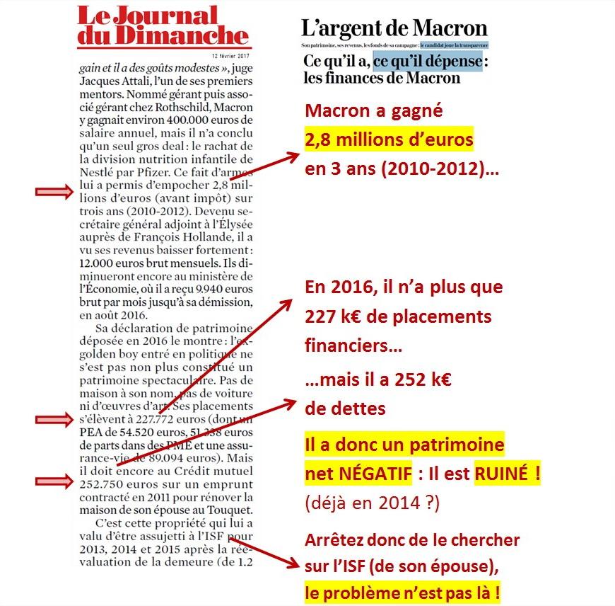 La couverture médiatique du patrimoine de Macron : la fabrication d'une