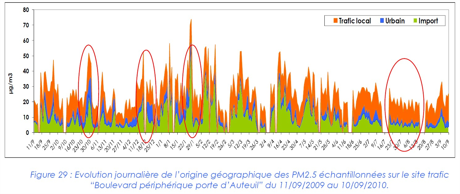 https://www.les-crises.fr/wp-content/uploads/2017/02/origine-particules-6.jpg