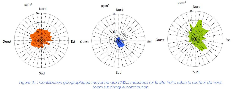 https://www.les-crises.fr/wp-content/uploads/2017/02/origine-particules-8.jpg