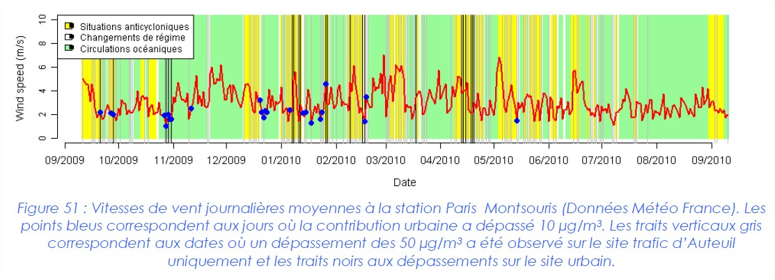 https://www.les-crises.fr/wp-content/uploads/2017/02/origine-particules-93.jpg