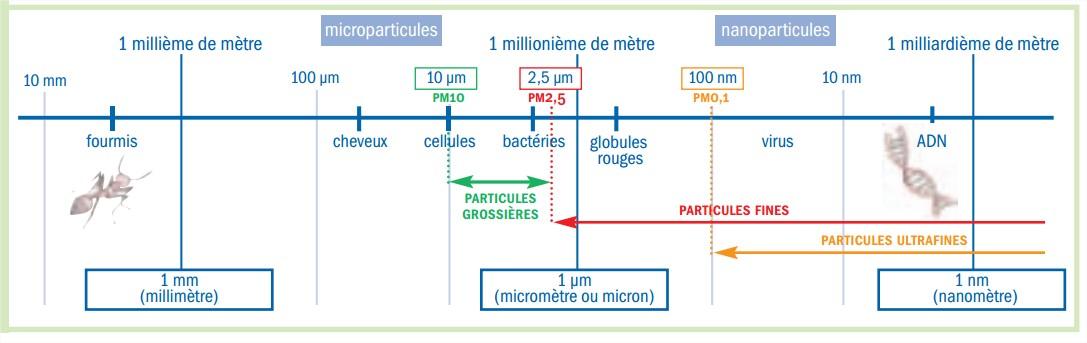 particules-2