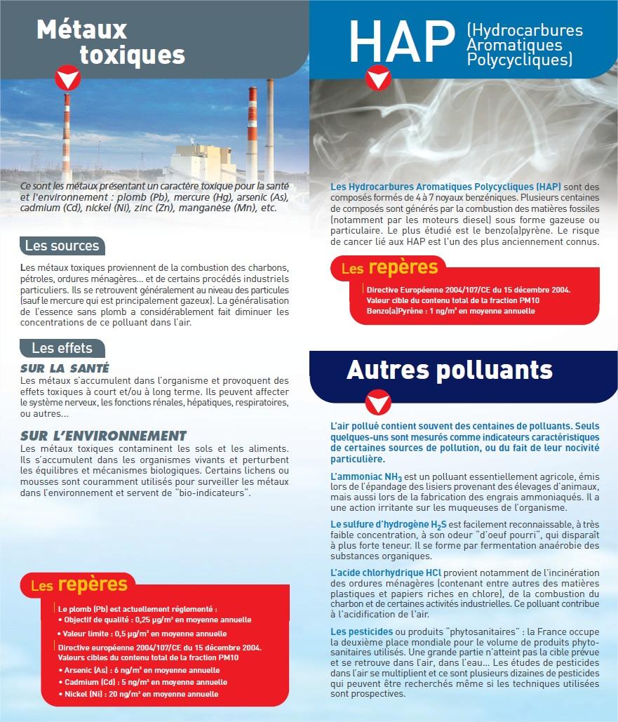 polluants-4