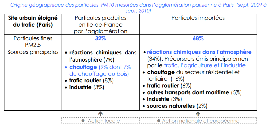 https://www.les-crises.fr/wp-content/uploads/2017/02/pollution-14.png
