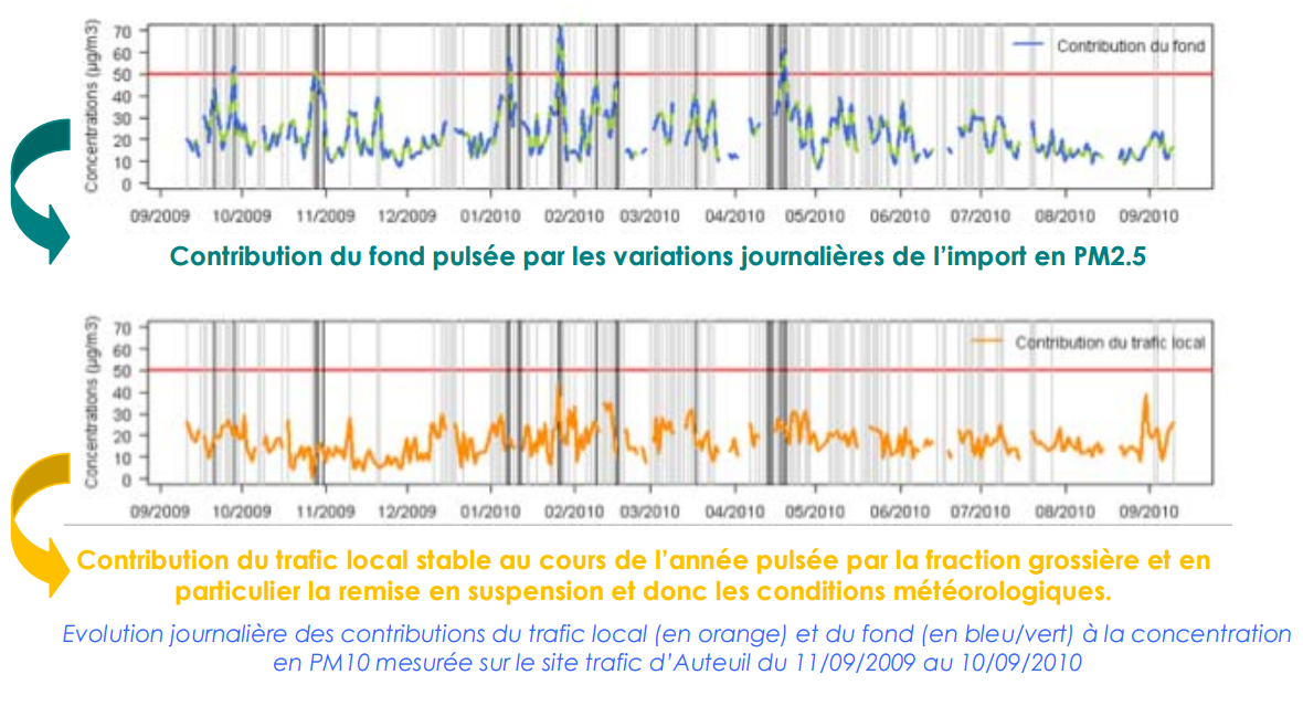 https://www.les-crises.fr/wp-content/uploads/2017/02/pollution-15.png