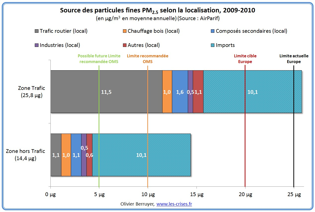 sources-particules-fines-idf-4