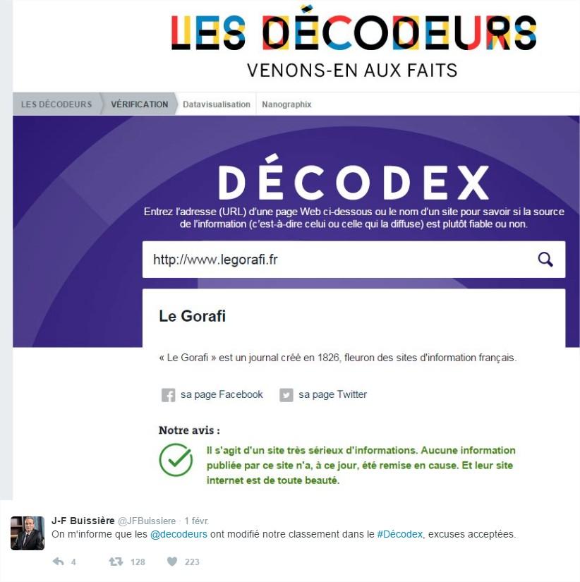 decodeurs