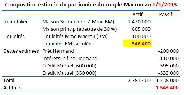 isf-macron