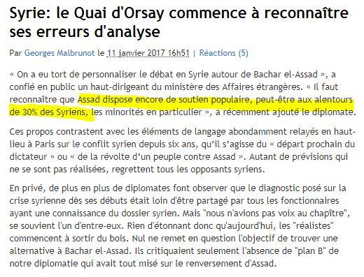 Syrie le quai d orsay commence reconna tre ses erreurs - Pays qui commence par b ...